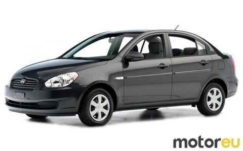 Hyundai Accent Mpg >> Hyundai Accent Mpg Fuel Consumption Wltp Comparison